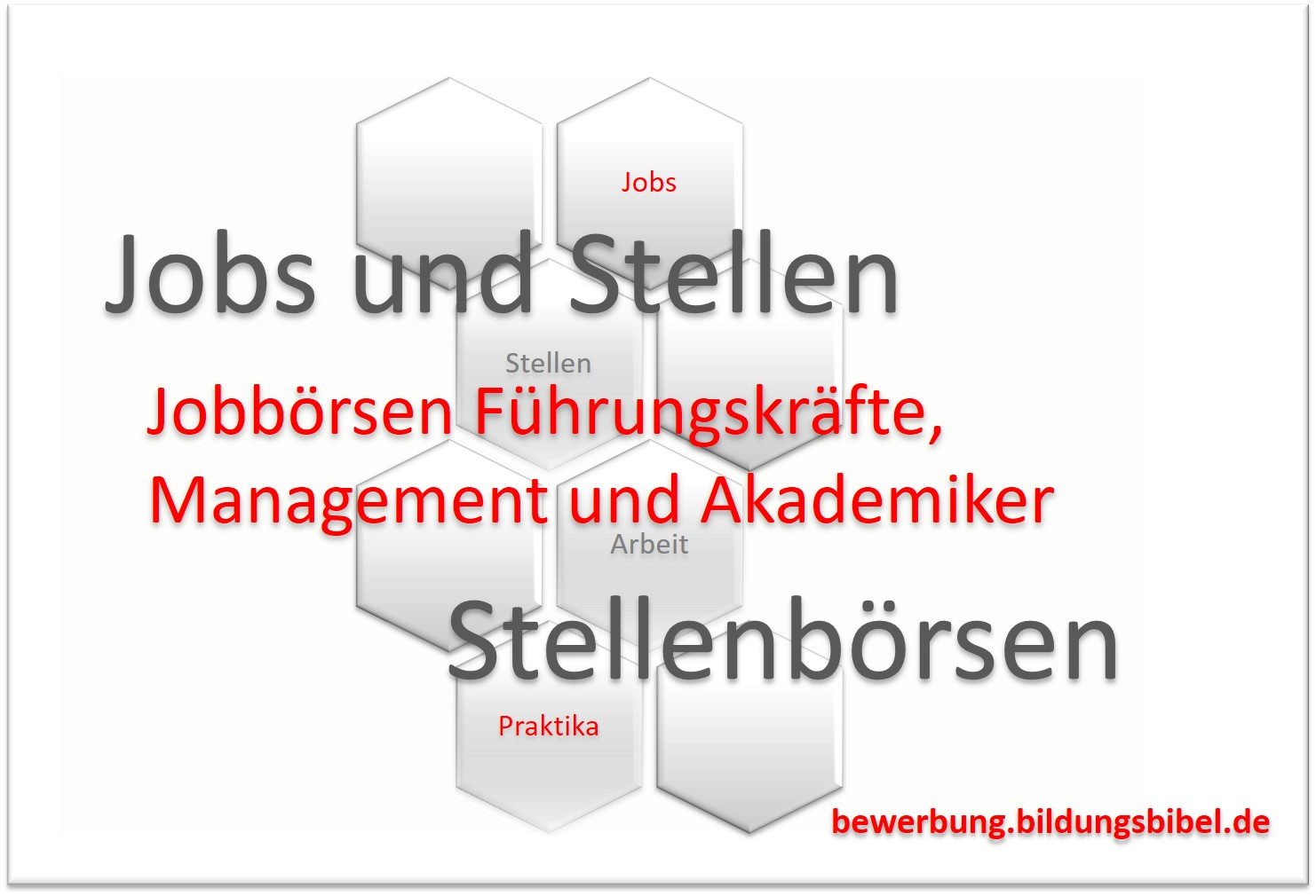 Jobbörse für Führungskräfte oder Führung, das Management und für Akademiker